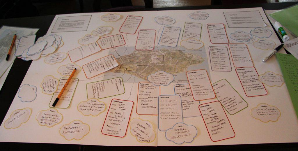 Ryhmien ideat kerättiin kartalle
